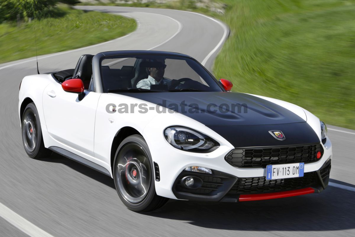Abarth 124 Spider 2016 Pictures 18 Of 23 Cars Data Com