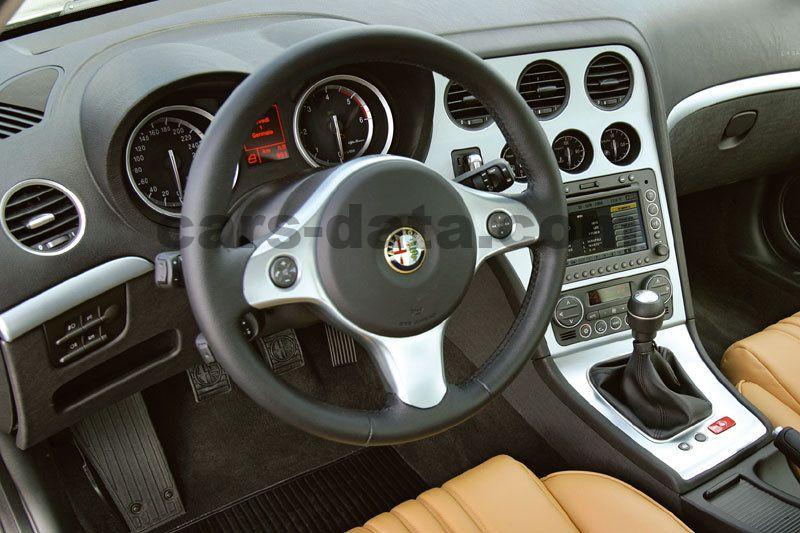 https://www.cars-data.com/pictures/alfa-romeo/alfa-romeo-159-sportwagon_26_11.jpg