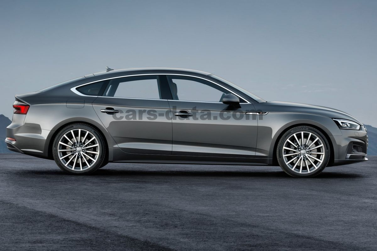 Audi A5 Sportback Pictures
