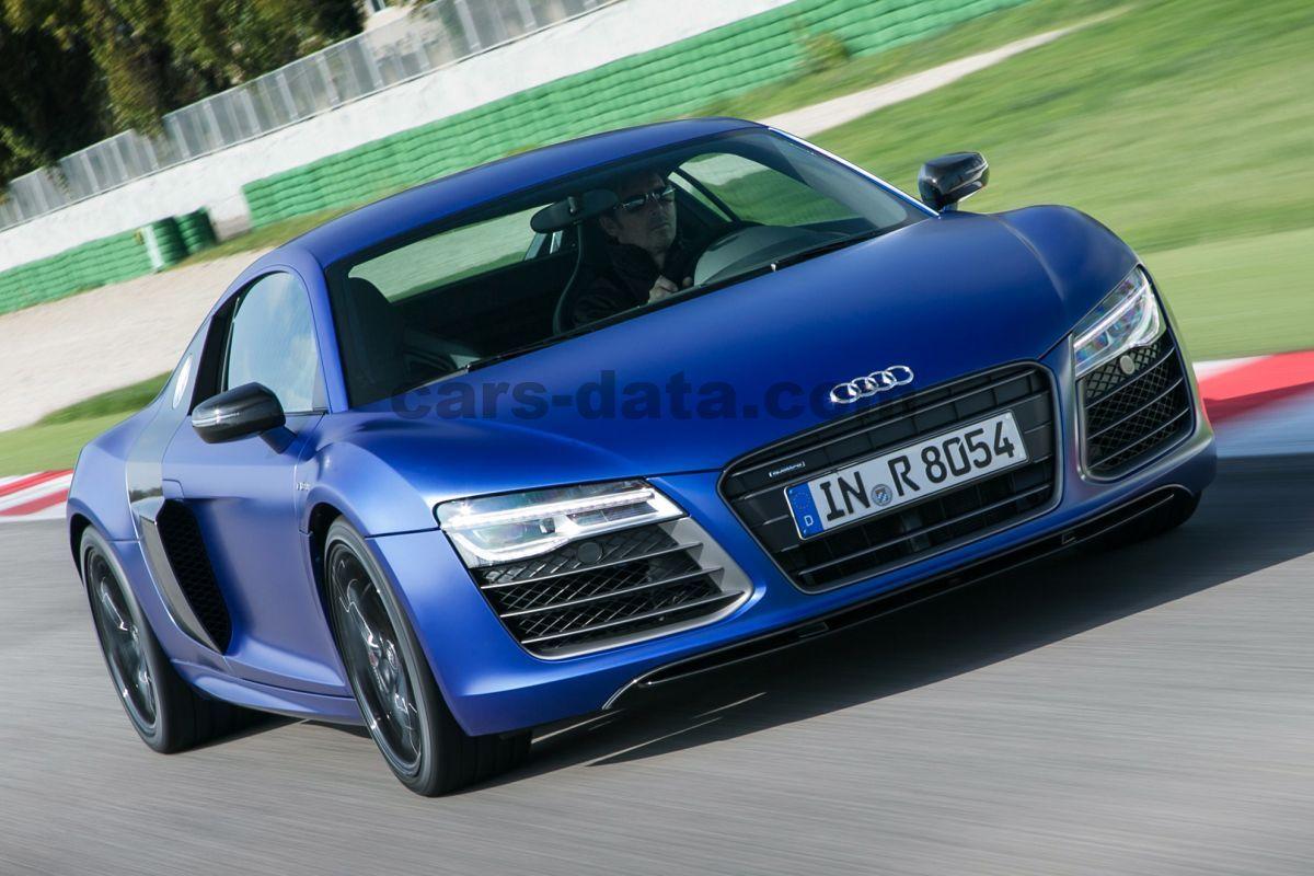 Audi R8 Slike