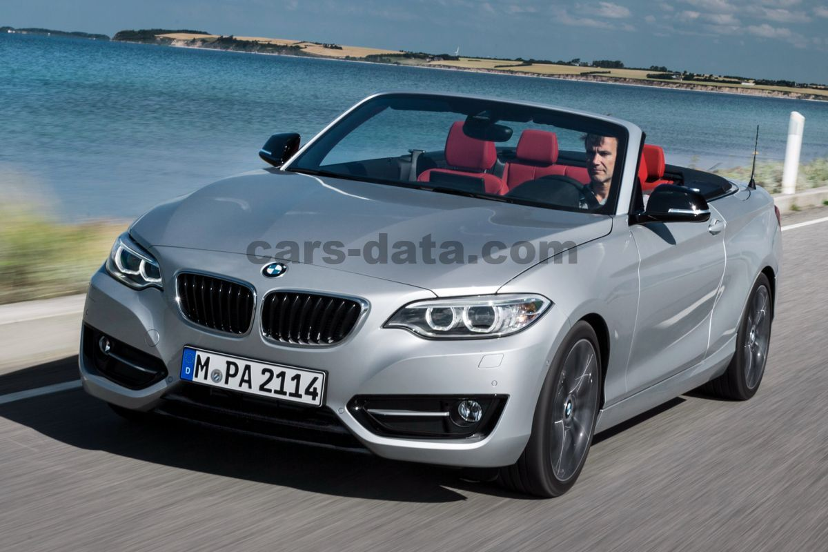 bmw 2 serie cabrio 2015 imgenes fotos imgenes bmw 2 serie cabrio 2015 bmw 2 serie cabrio 2015. Black Bedroom Furniture Sets. Home Design Ideas