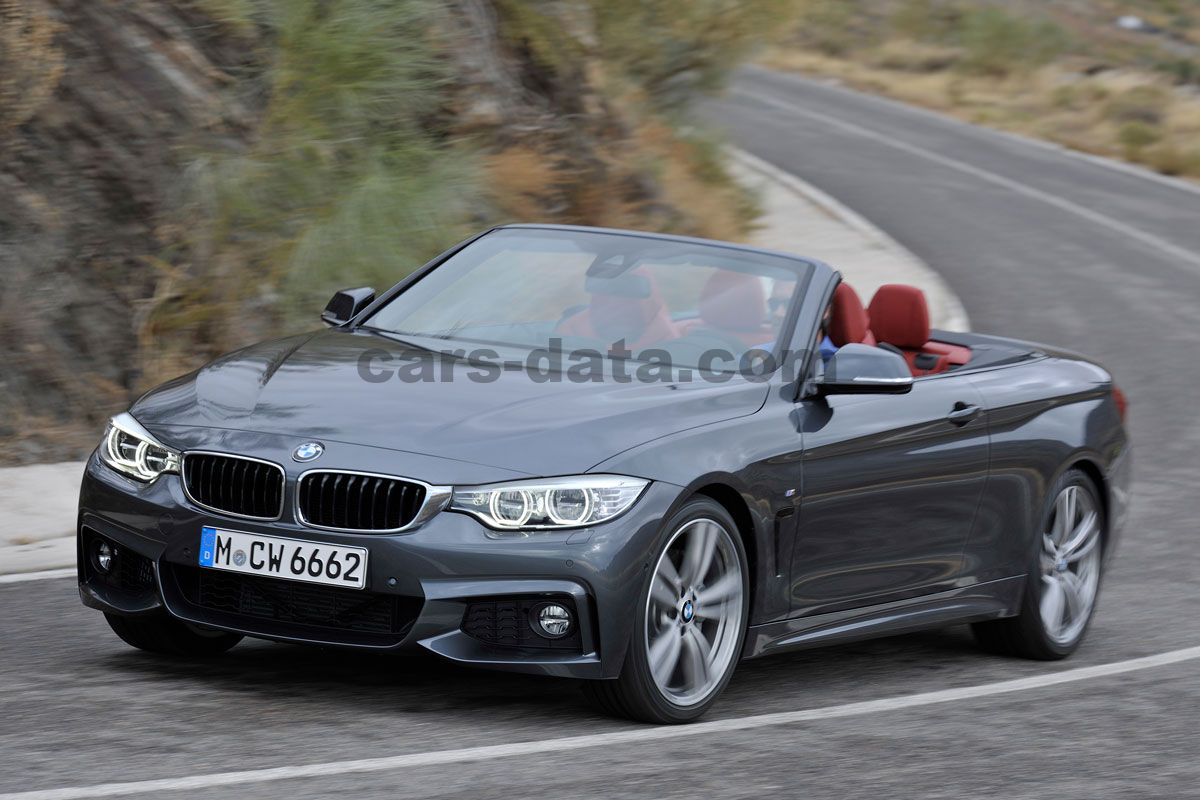 bmw 4 serie cabrio 2014 pictures bmw 4 serie cabrio 2014. Black Bedroom Furniture Sets. Home Design Ideas