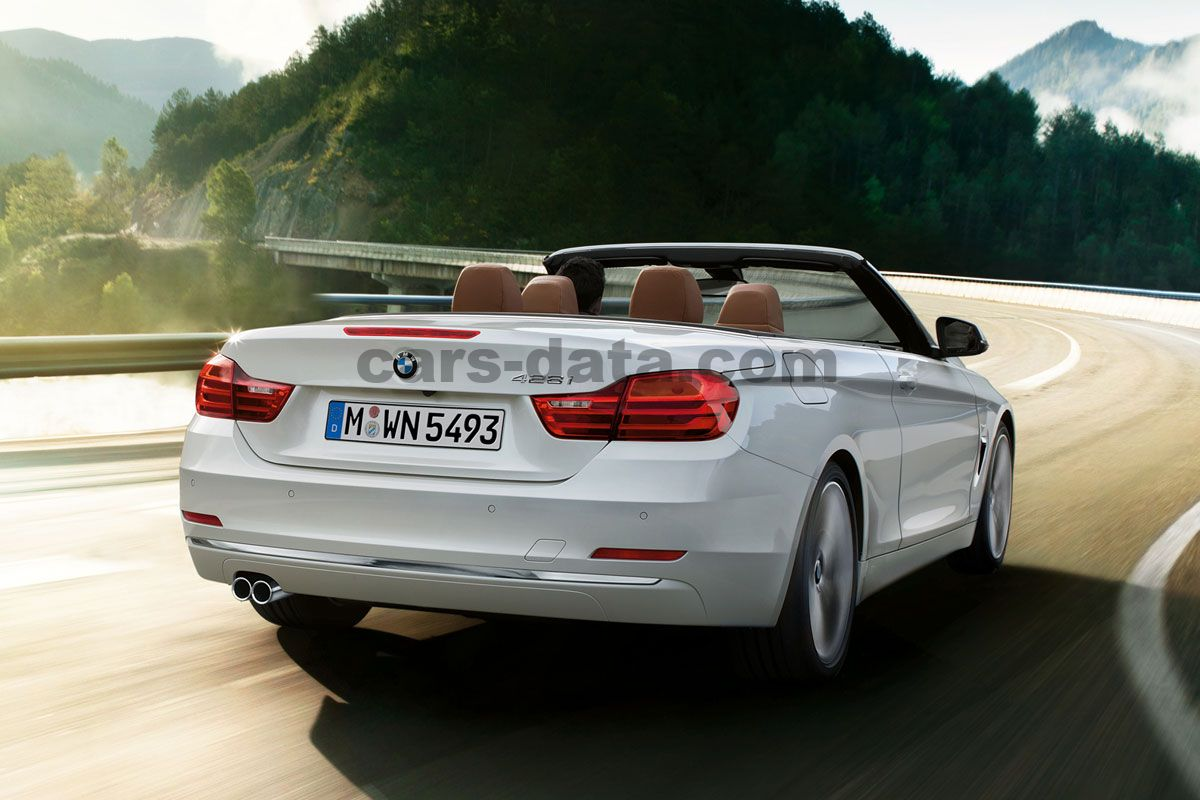 bmw 4 serie cabrio 2014 pictures bmw 4 serie cabrio 2014 images 11 of 67. Black Bedroom Furniture Sets. Home Design Ideas