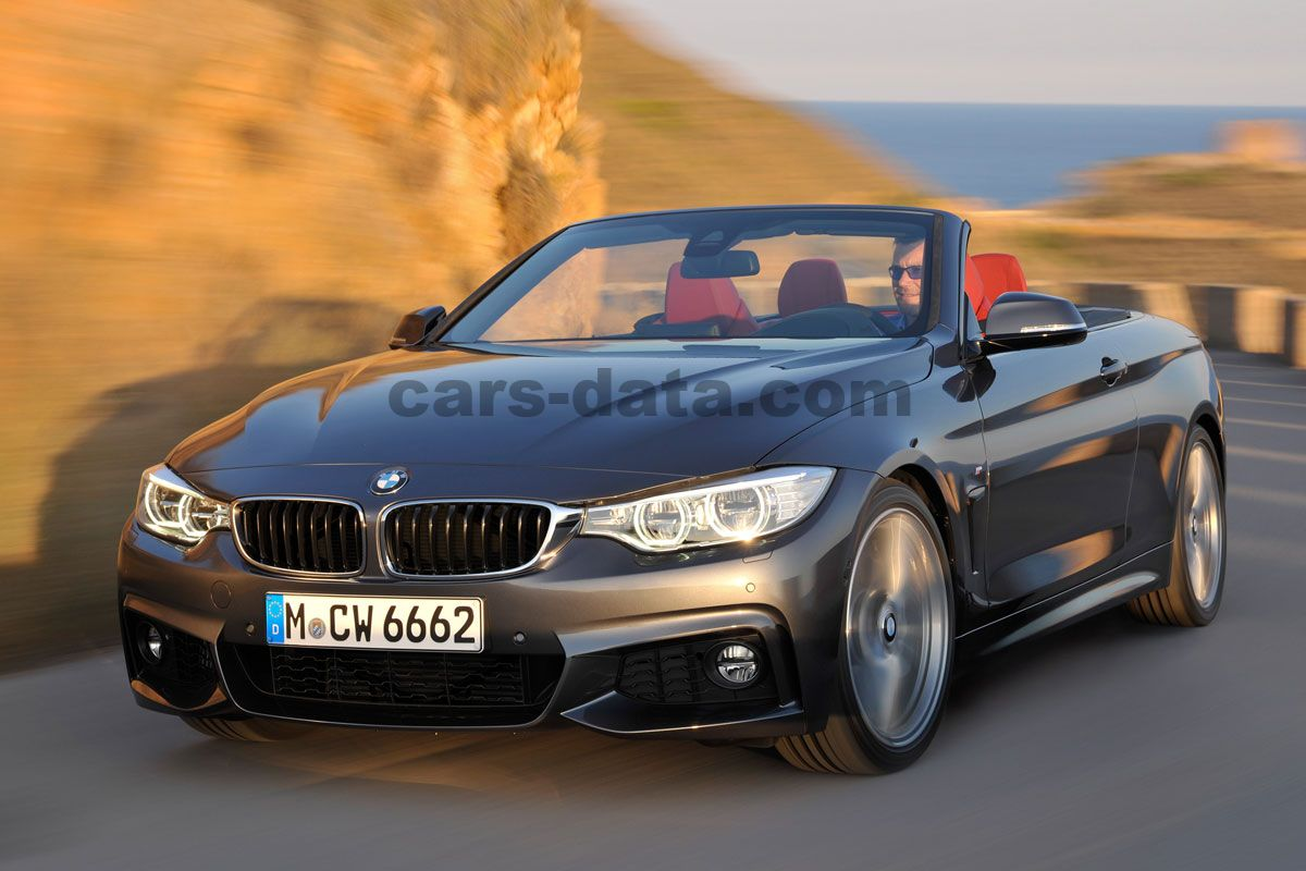 bmw 4 serie cabrio 2014 pictures bmw 4 serie cabrio 2014 images 29 of 67. Black Bedroom Furniture Sets. Home Design Ideas
