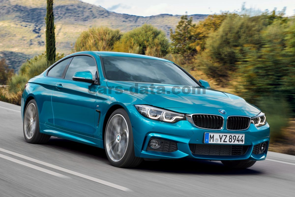 bmw 4 series coupe 2017 pictures 28 of 30 cars. Black Bedroom Furniture Sets. Home Design Ideas