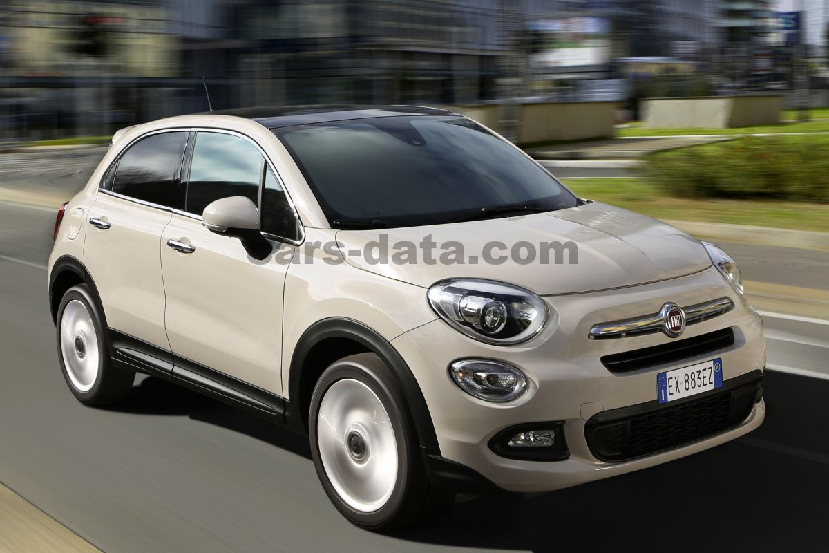 fiat 500x 2015 pictures fiat 500x 2015 images 6 of 58. Black Bedroom Furniture Sets. Home Design Ideas