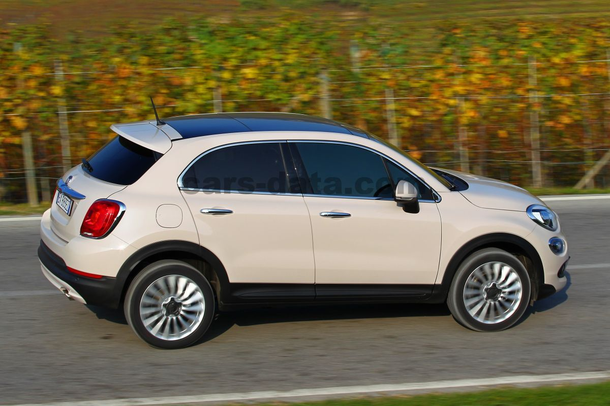 fiat 500x 2015 imgenes fotos imgenes fiat 500x 2015 fiat 500x 2015 10 de 58. Black Bedroom Furniture Sets. Home Design Ideas