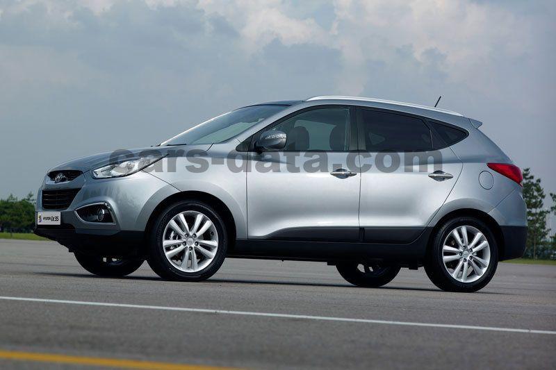 Compare 2013 Honda Crv Vs 2013 Ford Escape Vs 2014 Mazda Cx5 Vs Honda