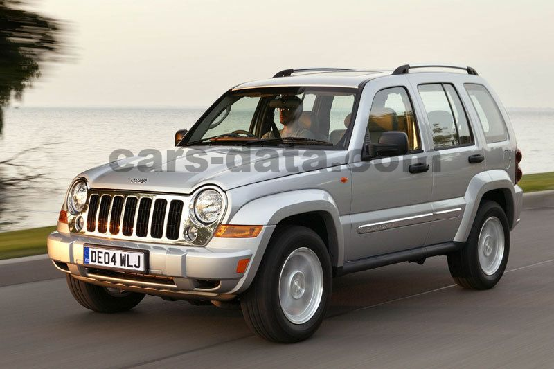jeep cherokee sport manual 2005 2006 147 hp 5 doors technical specifications. Black Bedroom Furniture Sets. Home Design Ideas