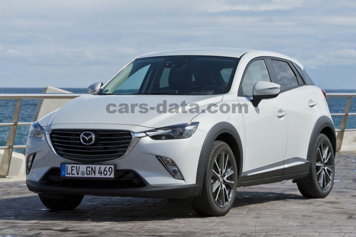 Kelebihan Mazda Cx 3 Skyactiv Perbandingan Harga