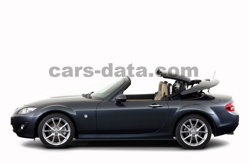 https://www.cars-data.com/pictures/mazda/mazda-mx-5-roadster-coupe_1430_3.jpg