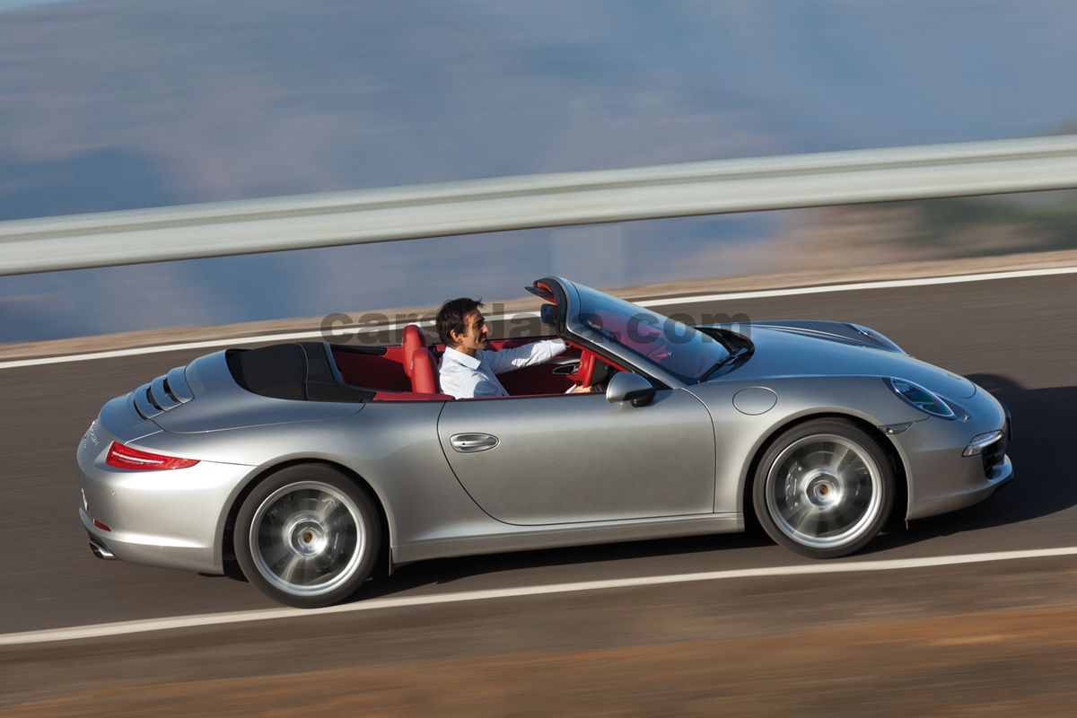 Porsche 911 Carrera Wiring Diagram And Schematics Fuse 2006 Start Everything About Source Cabriolet