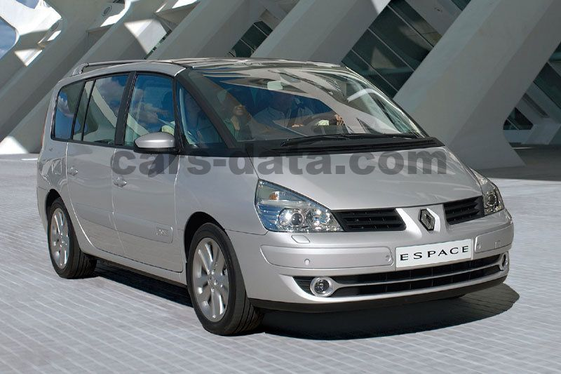 renault espace 2 0 dci 16v 175 dynamique manual 2006 2010 175 hp 5 doors technical. Black Bedroom Furniture Sets. Home Design Ideas
