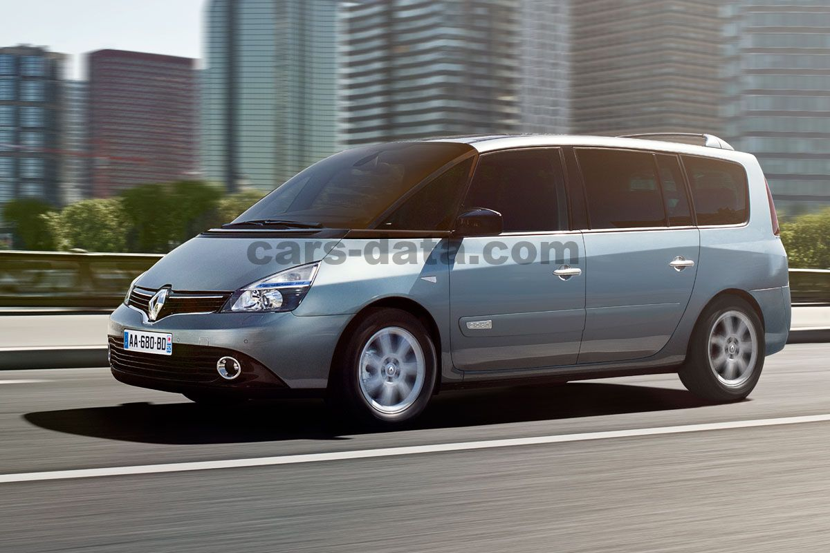 renault grand espace 2 0 dci 16v 175 initiale automatic 2012 2015 175 hp 5 doors technical. Black Bedroom Furniture Sets. Home Design Ideas