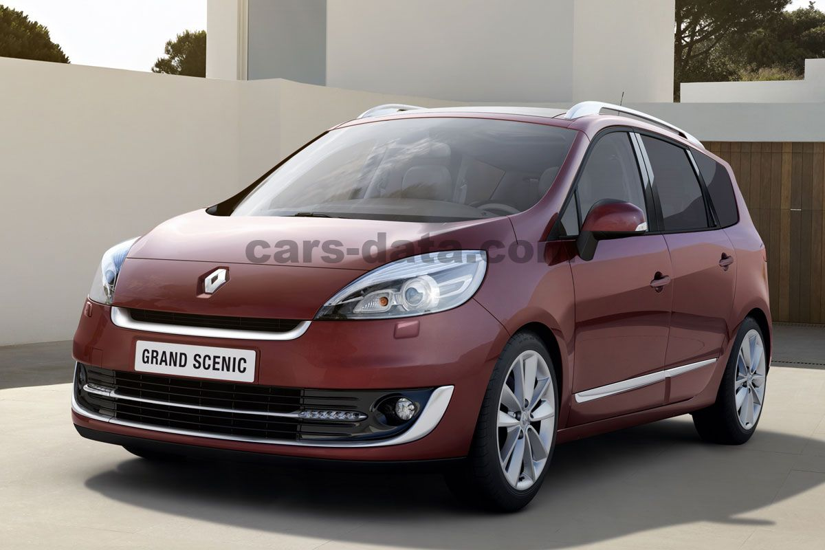 renault scenic 2012 the image kid has it. Black Bedroom Furniture Sets. Home Design Ideas