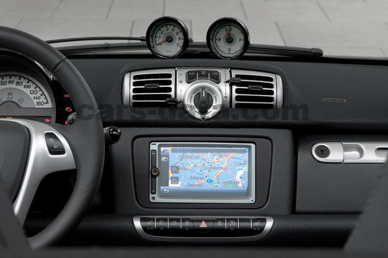 smart fortwo cabrio 2010 pictures smart fortwo cabrio 2010 images 24 of 27. Black Bedroom Furniture Sets. Home Design Ideas