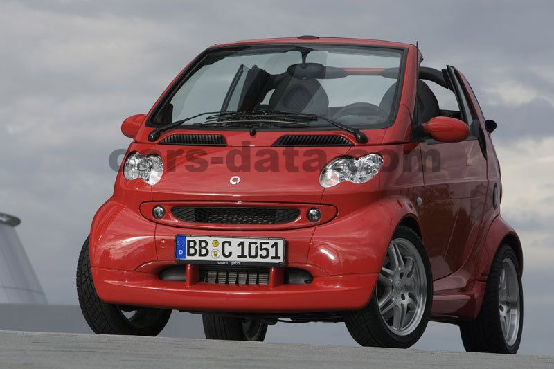 Smart Fortwo Cabrio 2004 Pictures 3 Of 5 Cars Data