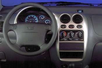 daewoo matiz 0 8 spirit manual 5 door specs cars data com rh cars data com manual del daewoo matiz 2001 manual de taller daewoo matiz 2001