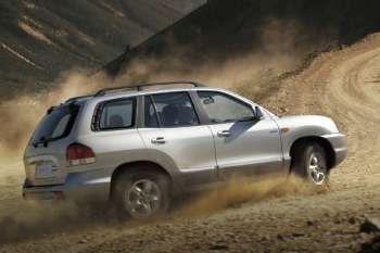 2004 hyundai santa fe 5 door specs cars data com 2004 hyundai santa fe 5 door specs