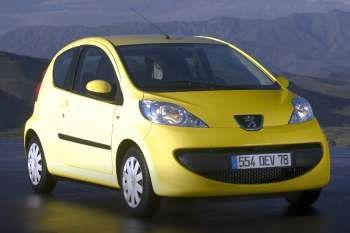 2005 Peugeot 107