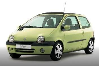 Renault Twingo Specs