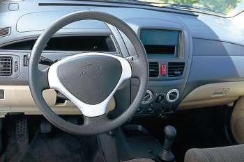 Suzuki Liana 1 6 Glx Manual 4 Door Specs Cars Data Com
