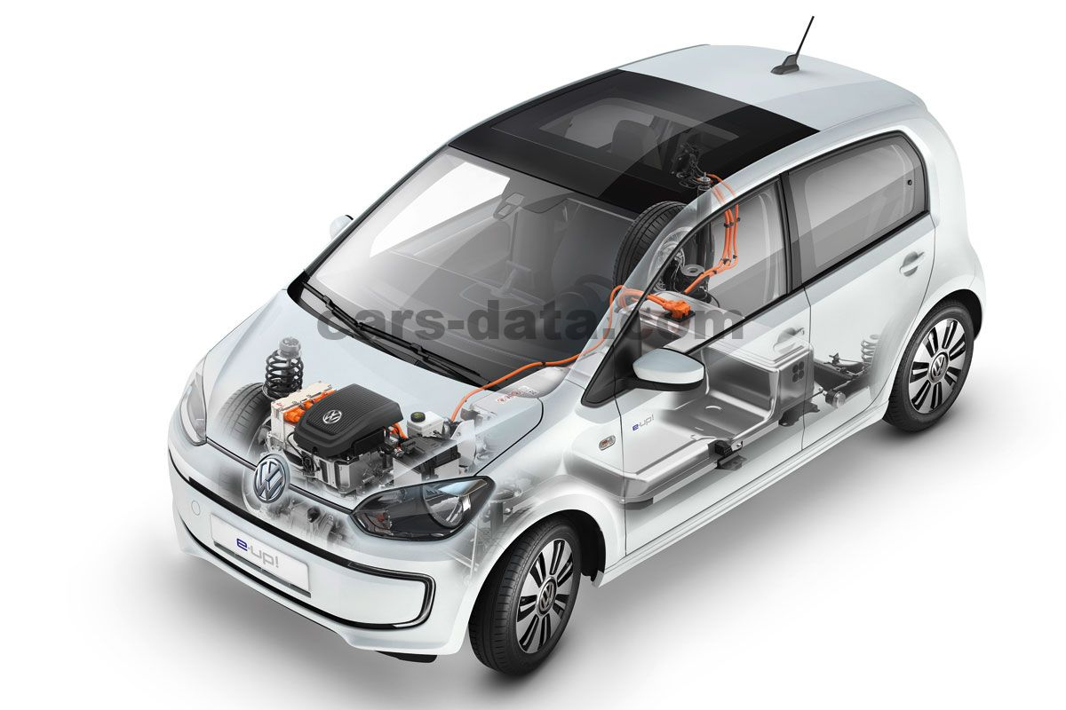 Volkswagen E-Up! 2014 pictures, Volkswagen E-Up! 2014 images, (9 of